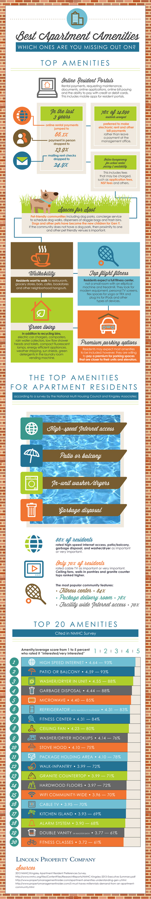 top-amenities-small